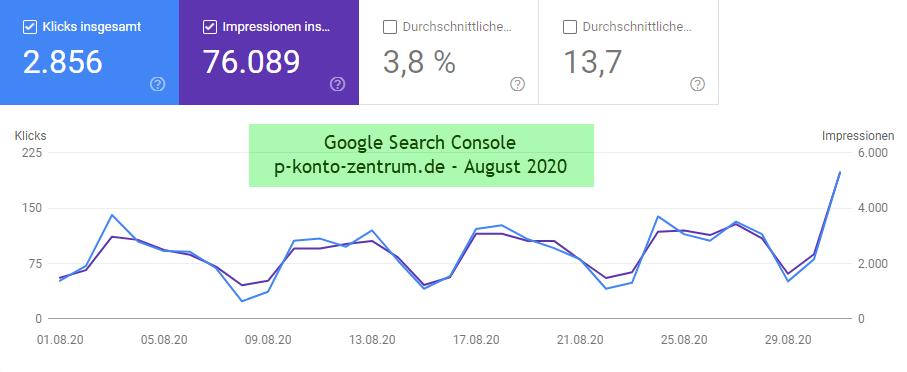 GSC-Werte von August 2020 für P-Konto-Zentrum.de