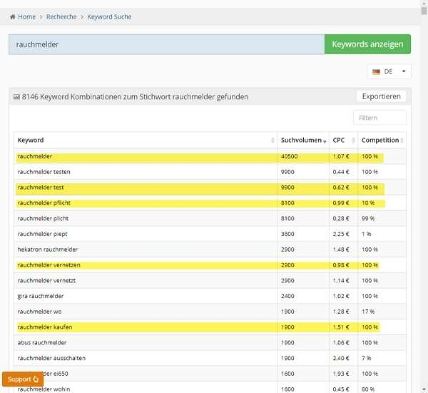 Metric Tools Keyword-Recherche zu Rauchmelder Tets